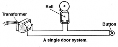 How to Install or Replace a Doorbell Transformer Wiring A Doorbell On on